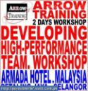 Workshop. Developing High Performance Team. Malaysia